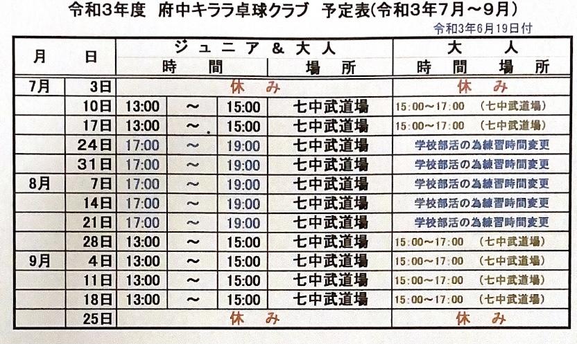 f:id:fuchukirara:20210629212052j:plain