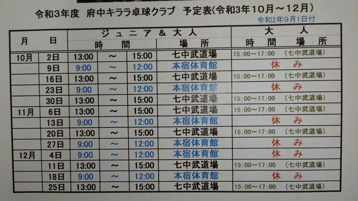 f:id:fuchukirara:20210921173442j:plain