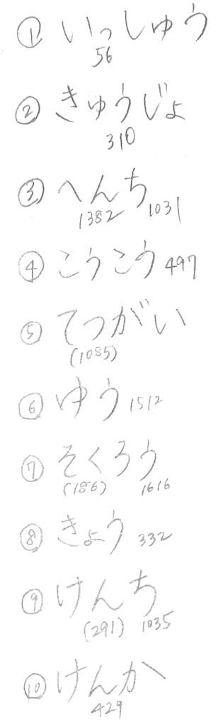 f:id:fuchuunouo:20201124205653j:image