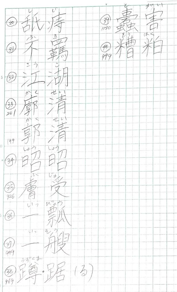 f:id:fuchuunouo:20210204175854j:image