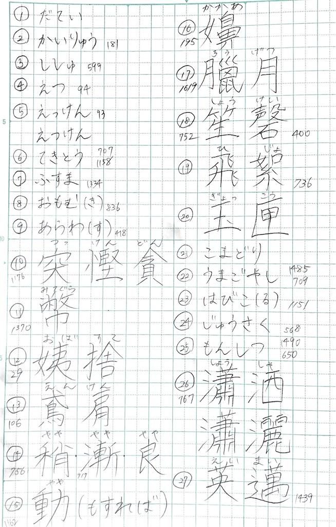 f:id:fuchuunouo:20210205155737j:image