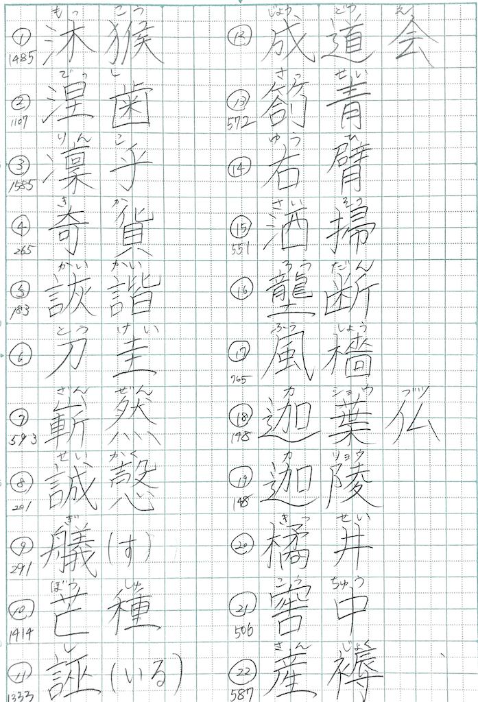 f:id:fuchuunouo:20210209180851p:image