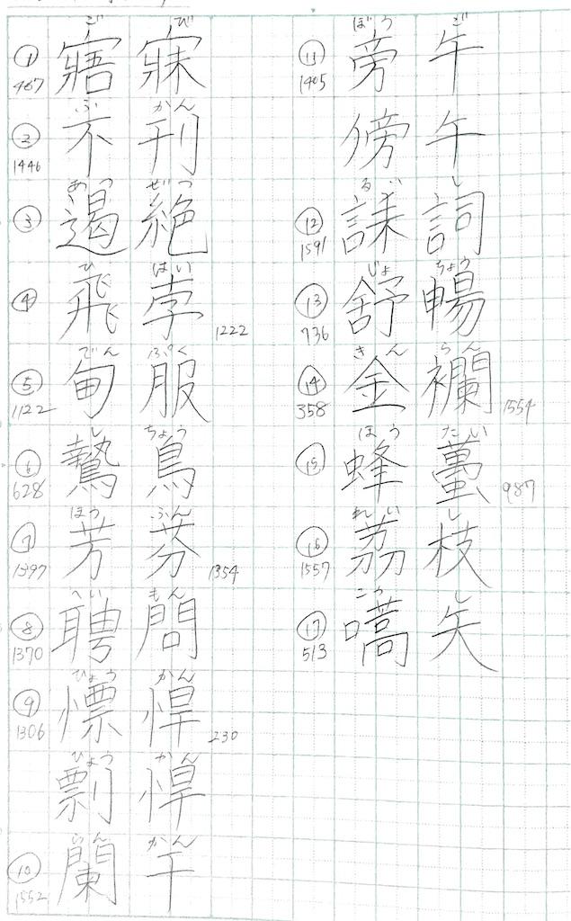 f:id:fuchuunouo:20210210174822j:image