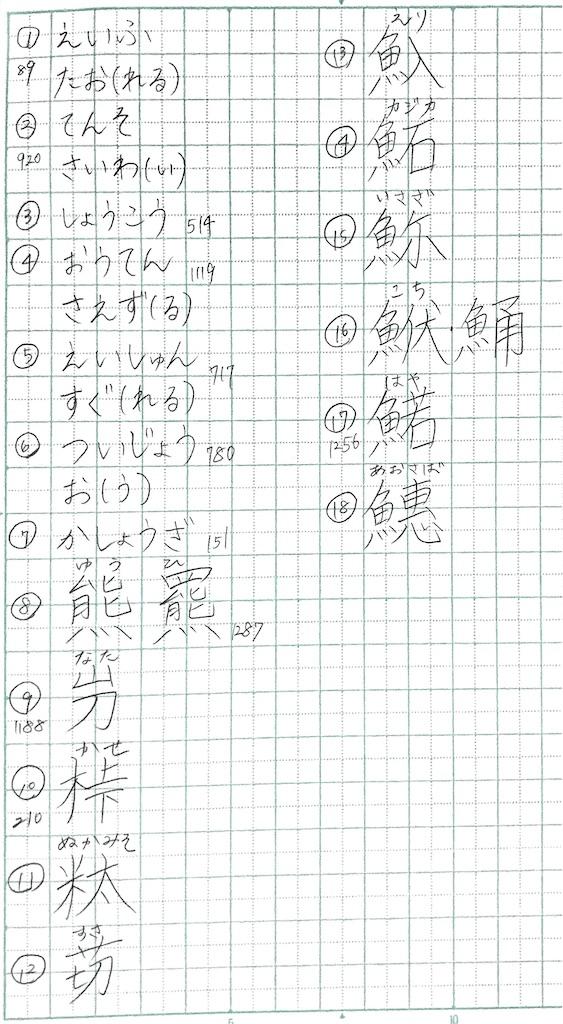 f:id:fuchuunouo:20210211184851j:image