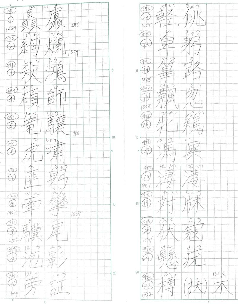 f:id:fuchuunouo:20210213230427j:image