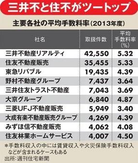 f:id:fudosan-kyokasho:20161113143919j:plain