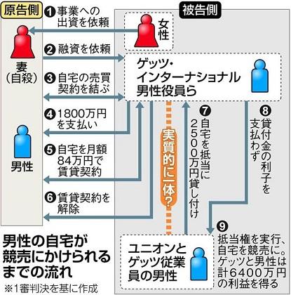f:id:fudosan-kyokasho:20161116115458j:plain