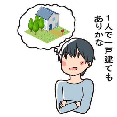 f:id:fudosan-kyokasho:20161203235739j:plain