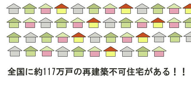 f:id:fudosan-kyokasho:20161204124802j:plain