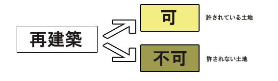 f:id:fudosan-kyokasho:20161204124937j:plain