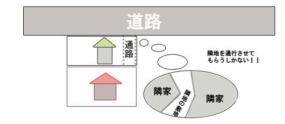 f:id:fudosan-kyokasho:20161204125600j:plain