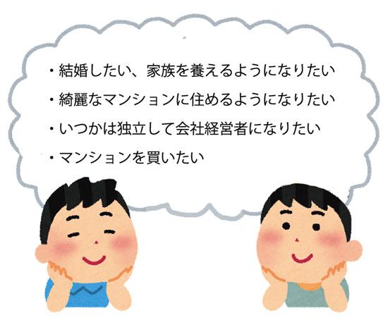 f:id:fudosan-kyokasho:20161211175423j:plain