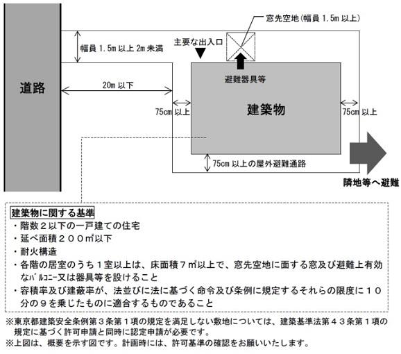 f:id:fudosan-kyokasho:20161219123339j:plain
