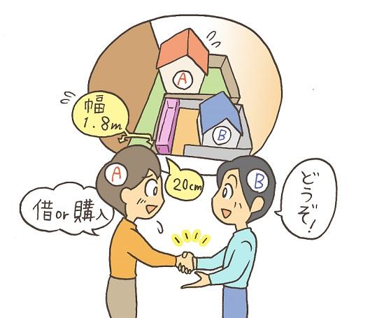 f:id:fudosan-kyokasho:20161219130602j:plain