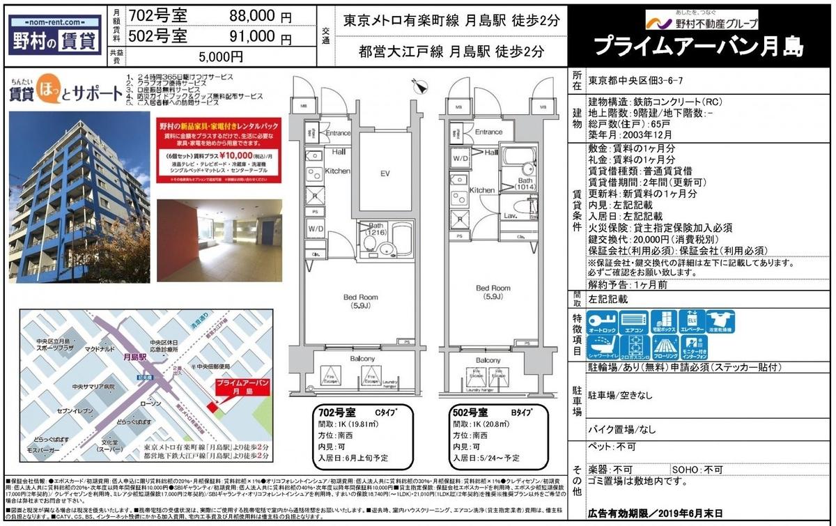 f:id:fudosan-realestate-maeda:20190521233426j:plain