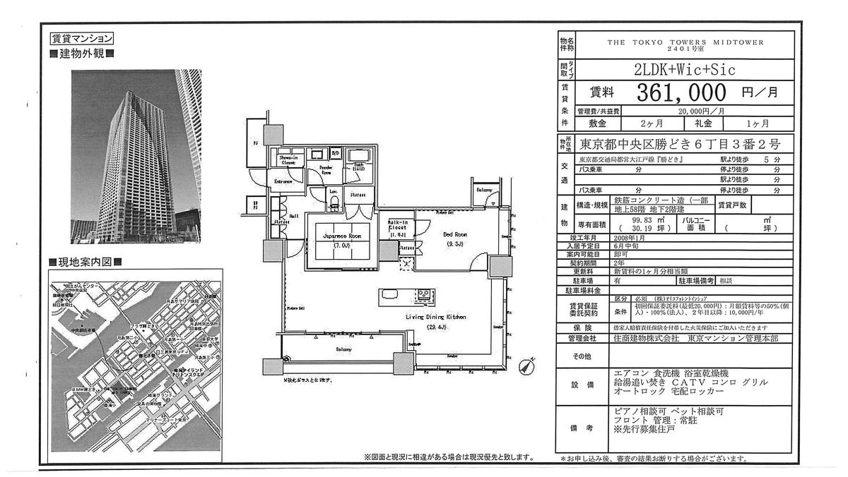 f:id:fudosan-realestate-maeda:20190523191510j:plain