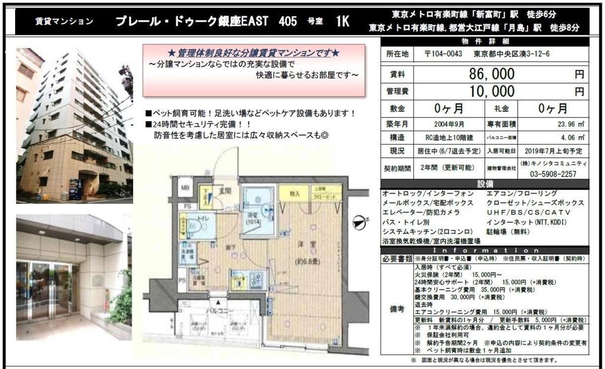 f:id:fudosan-realestate-maeda:20190524160058j:plain