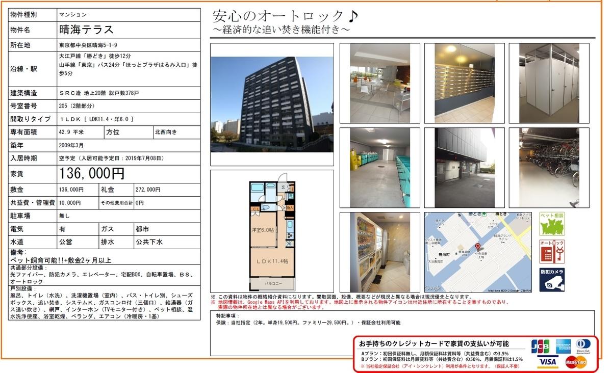 f:id:fudosan-realestate-maeda:20190524161040j:plain