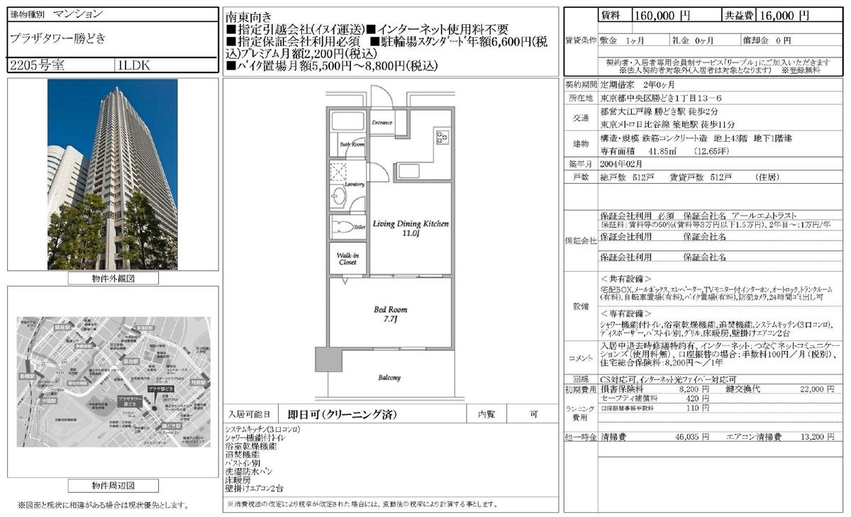 f:id:fudosan-realestate-maeda:20210403223317j:plain