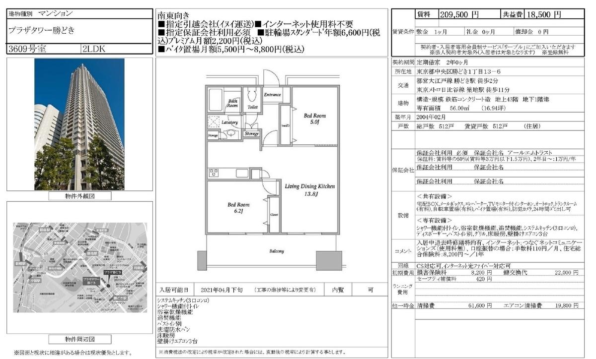 f:id:fudosan-realestate-maeda:20210406170445j:plain