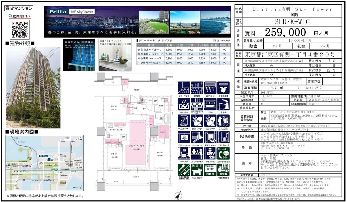 f:id:fudosan-realestate-maeda:20210407092124j:plain