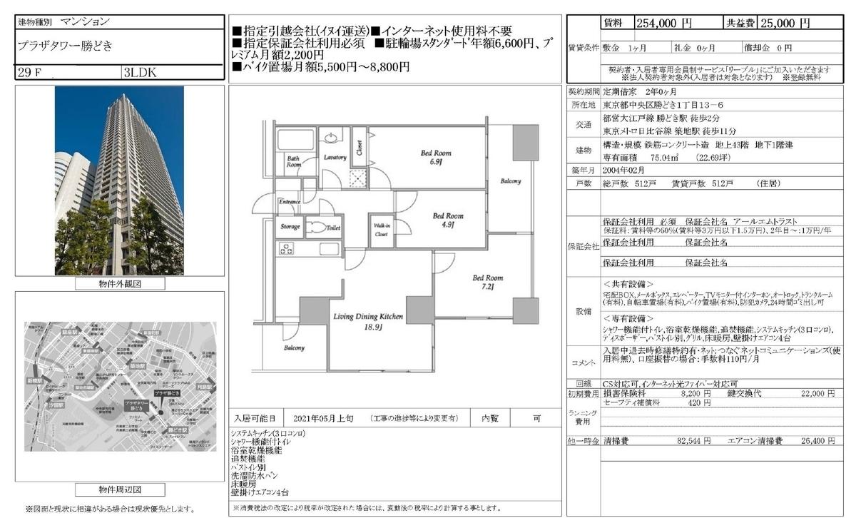 f:id:fudosan-realestate-maeda:20210409091234j:plain