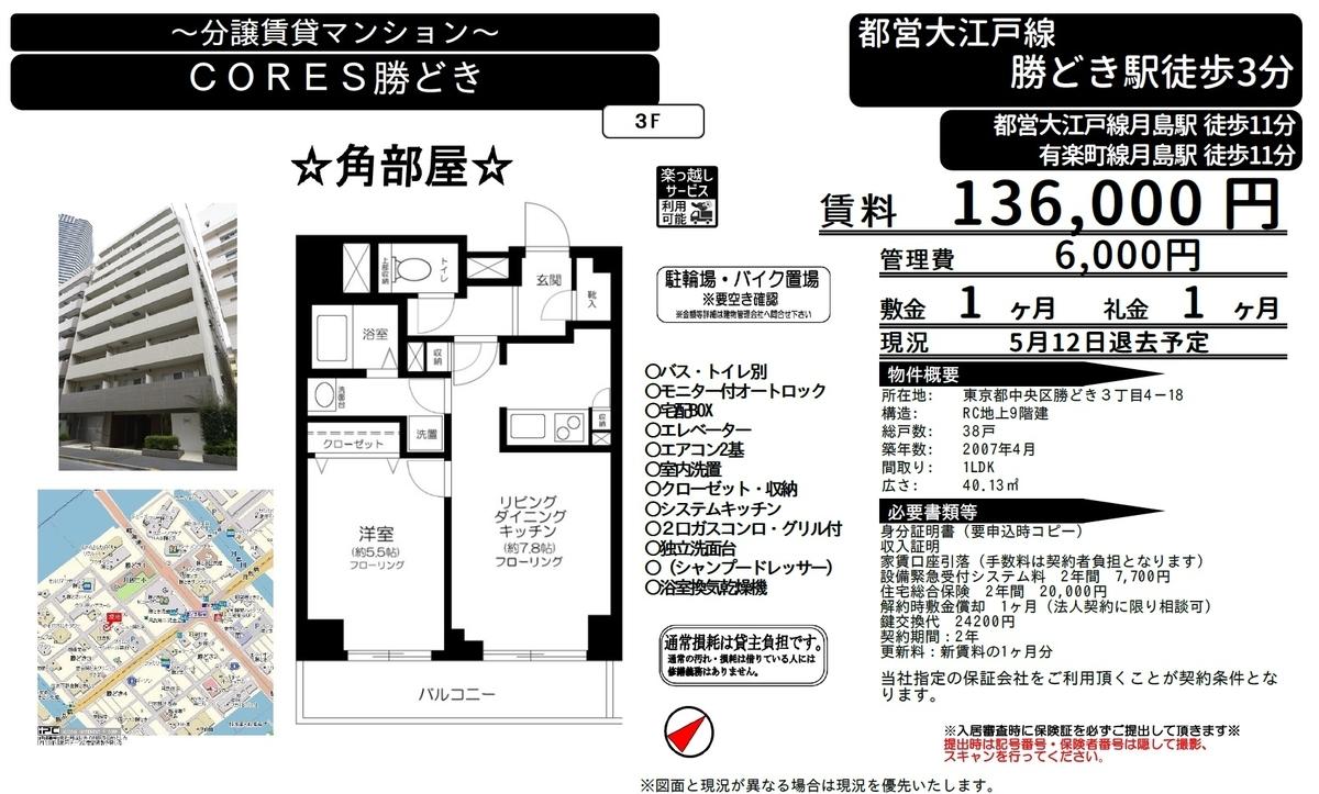 f:id:fudosan-realestate-maeda:20210412103143j:plain