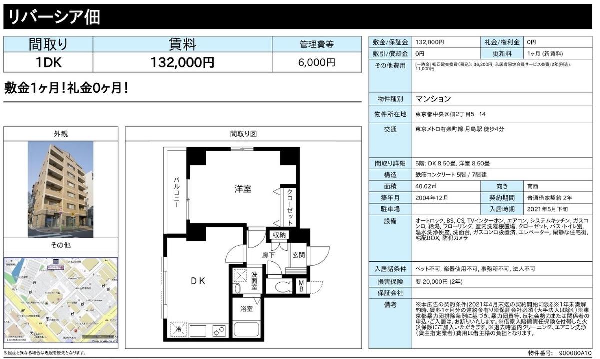 f:id:fudosan-realestate-maeda:20210419204438j:plain