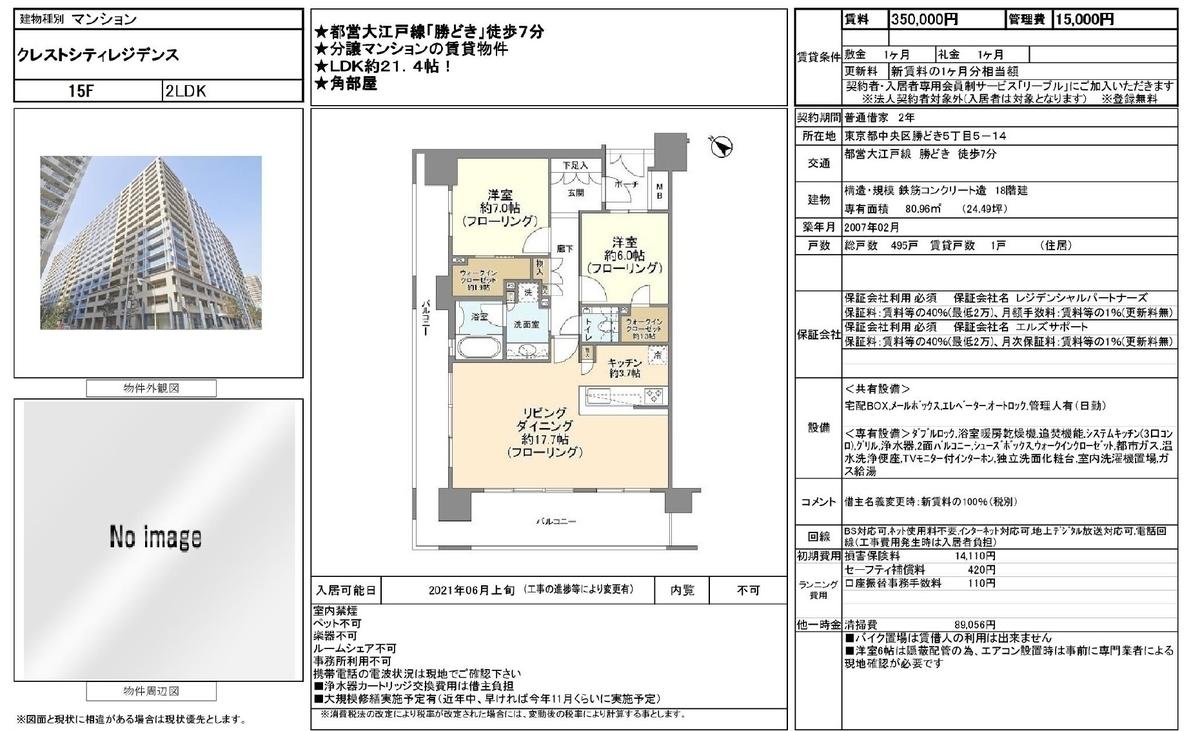 f:id:fudosan-realestate-maeda:20210421120427j:plain