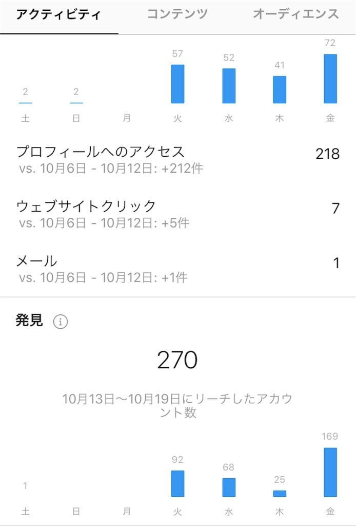f:id:fudosandaigaku:20181021200944j:image
