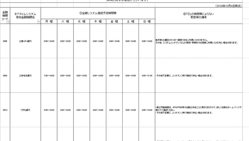 f:id:fudousancom:20181010121948p:plain