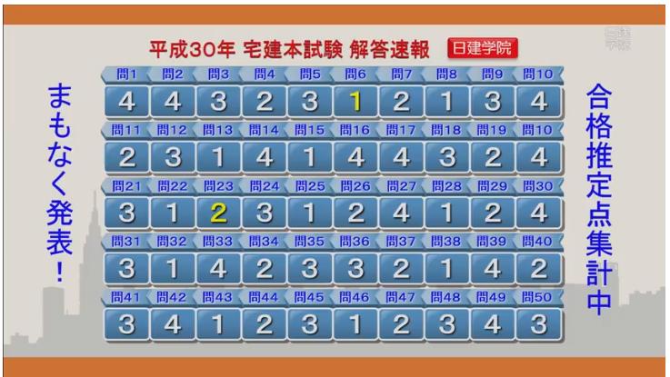 f:id:fudousancom:20181021172844p:plain