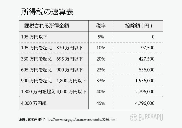 f:id:fudousancom:20190305220541p:plain