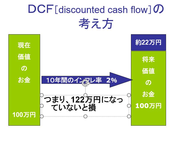 f:id:fudousancom:20190609094704p:plain
