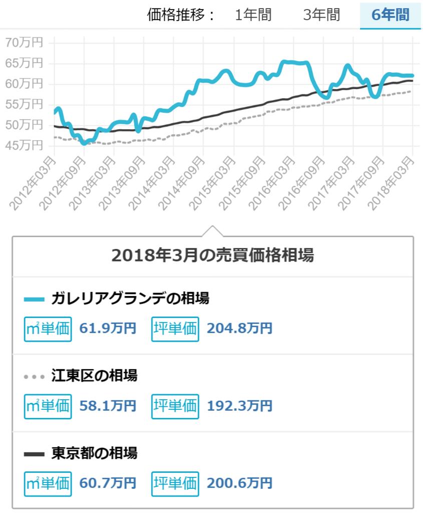 f:id:fudousanhikaku:20180316200328p:plain