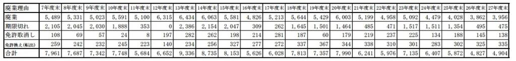 f:id:fudousankaigyou:20170510212549j:plain