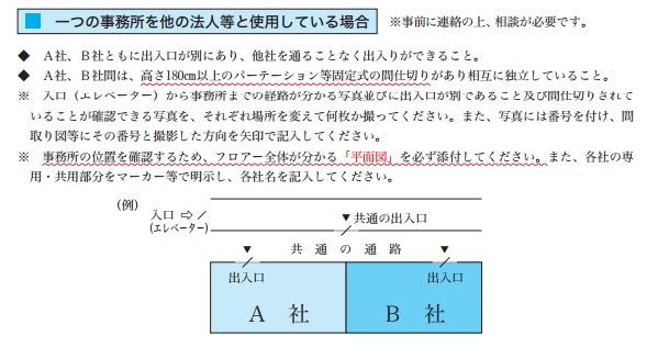 f:id:fudousankaigyou:20170529182838j:plain