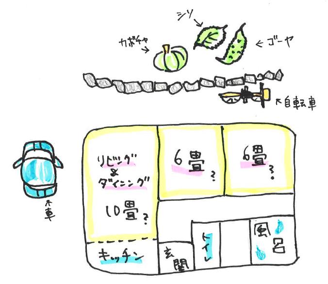 f:id:fuefuki_okoshi:20160720153542p:plain