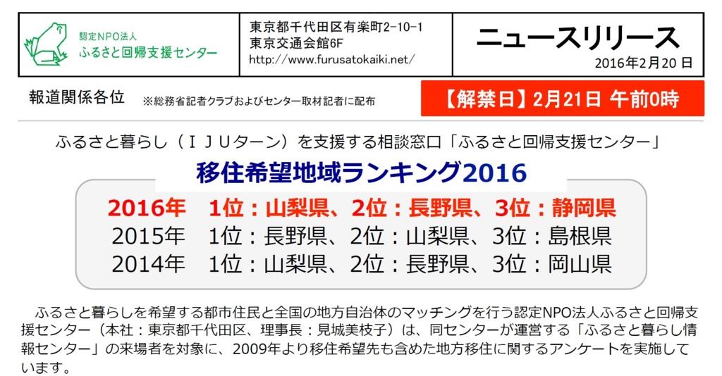 f:id:fuefuki_okoshi:20170221103046j:plain
