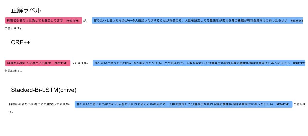 f:id:fufufukakaka:20200515101750p:plain