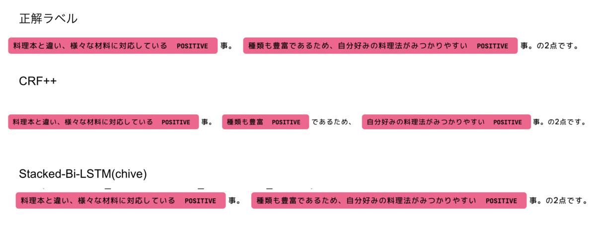 f:id:fufufukakaka:20200515101811p:plain