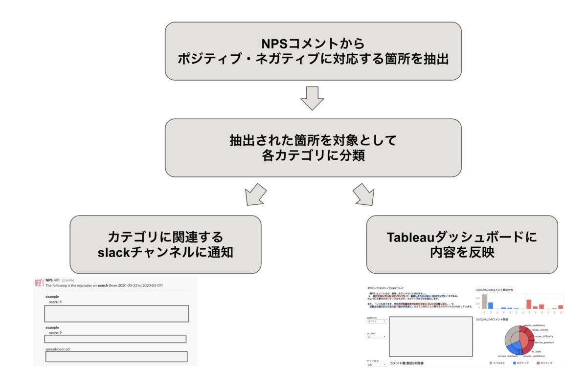 f:id:fufufukakaka:20200515101828p:plain