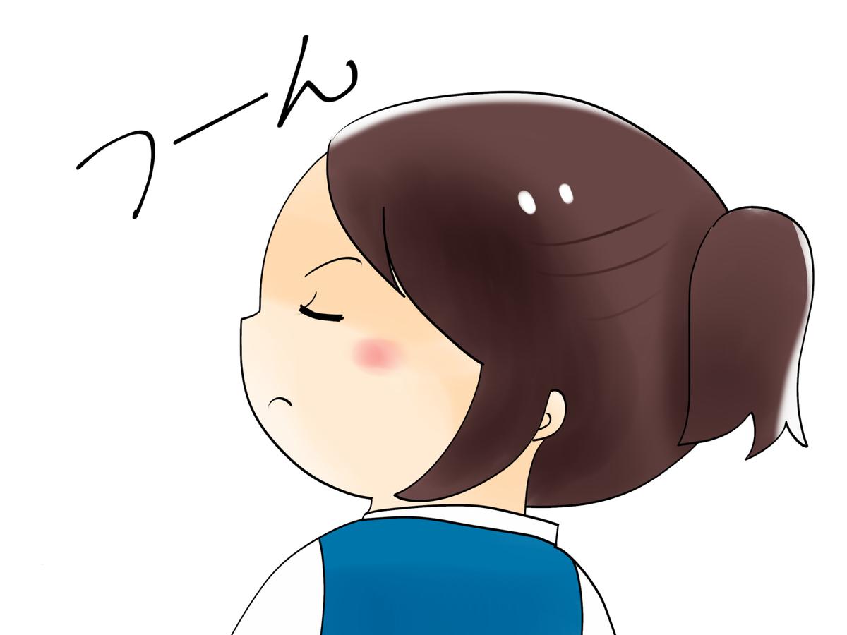 f:id:fufukankei:20191210151720j:plain