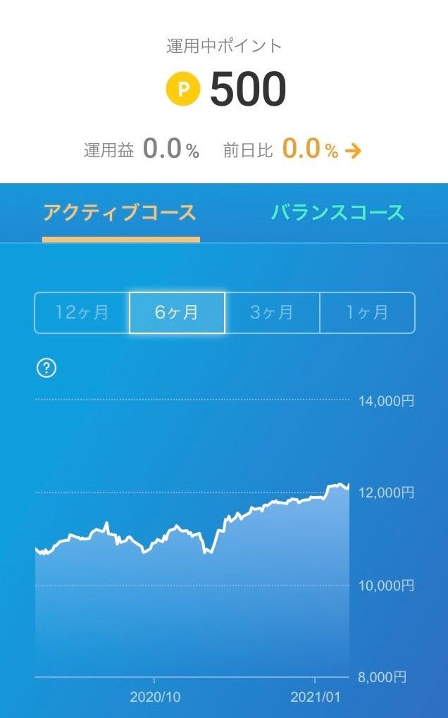 f:id:fufumama:20210121090134j:plain