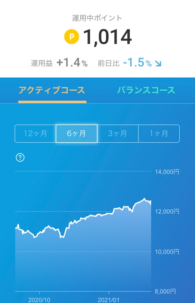 f:id:fufumama:20210227075445j:image