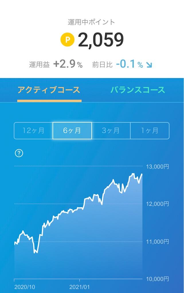f:id:fufumama:20210331090843j:image