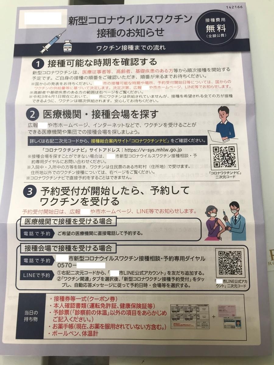 f:id:fufumama:20210407092426j:plain