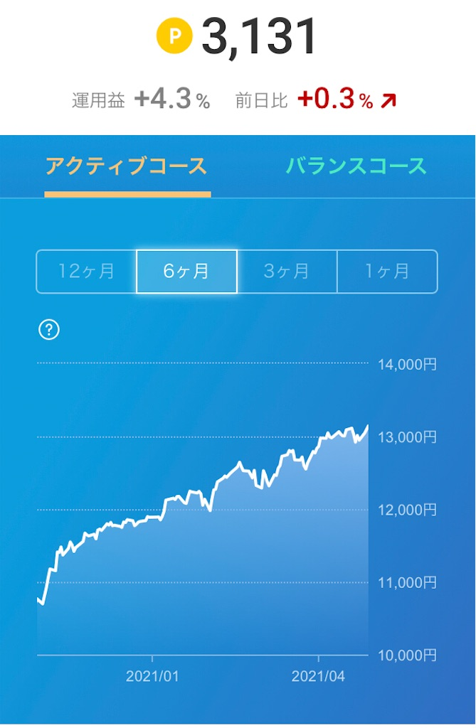 f:id:fufumama:20210430090302j:image