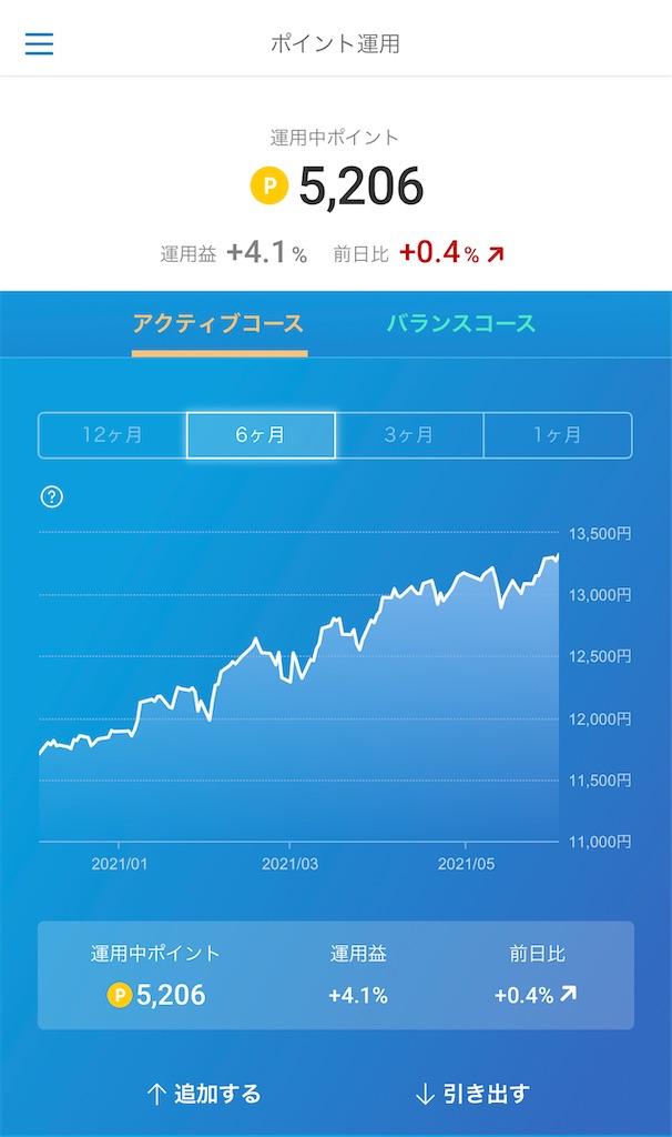 f:id:fufumama:20210603085419j:image