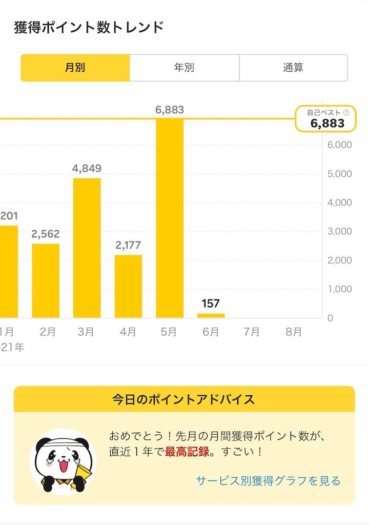 f:id:fufumama:20210603085426j:image